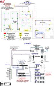 H&M - Audio System